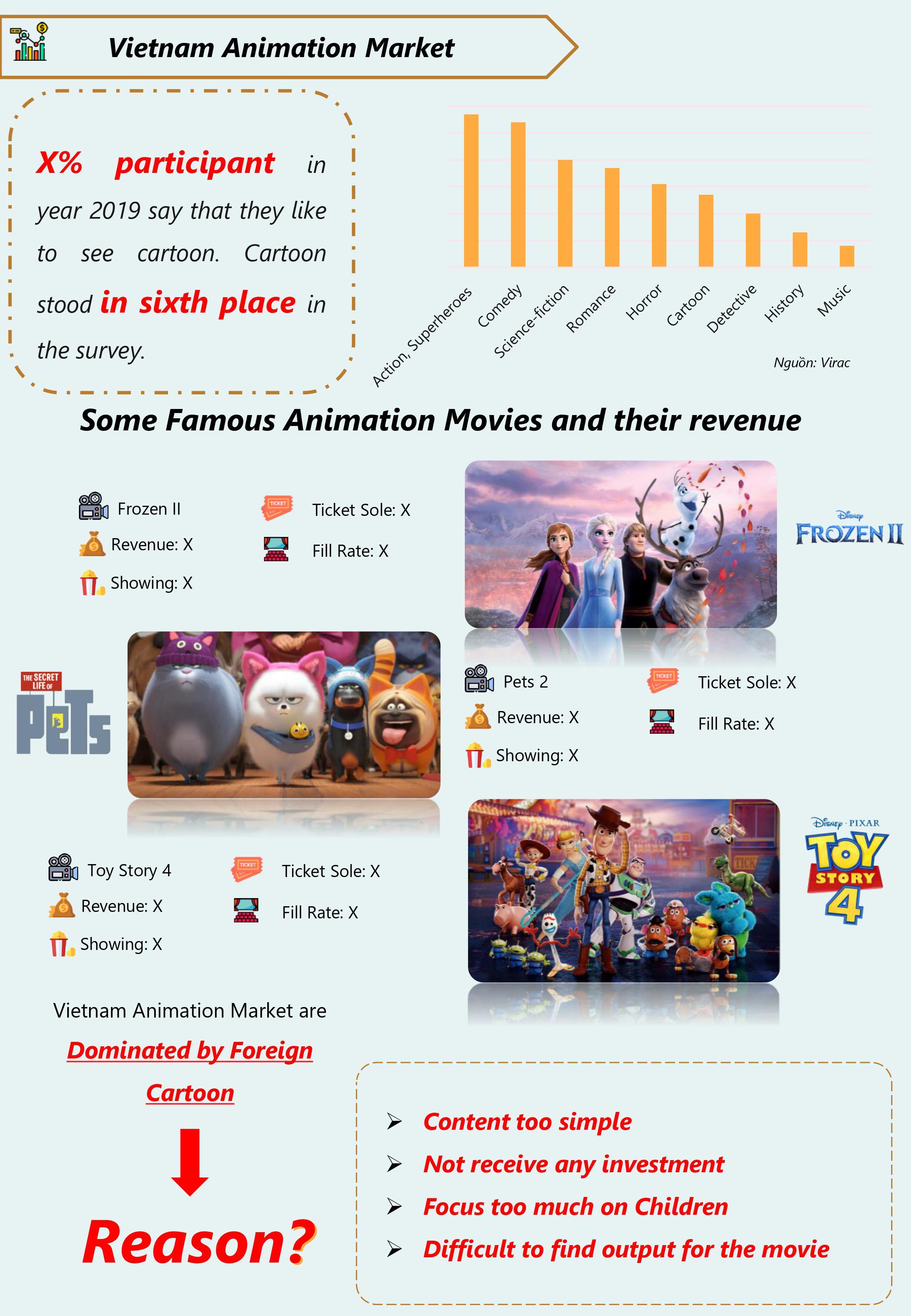 Vietnam-Cartoon-Industry-Report