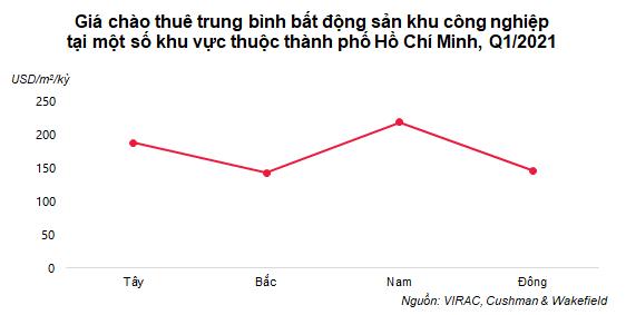 gia-chao-thue-TB-BĐS