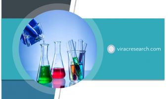 Vietnam-Chemical-Industry
